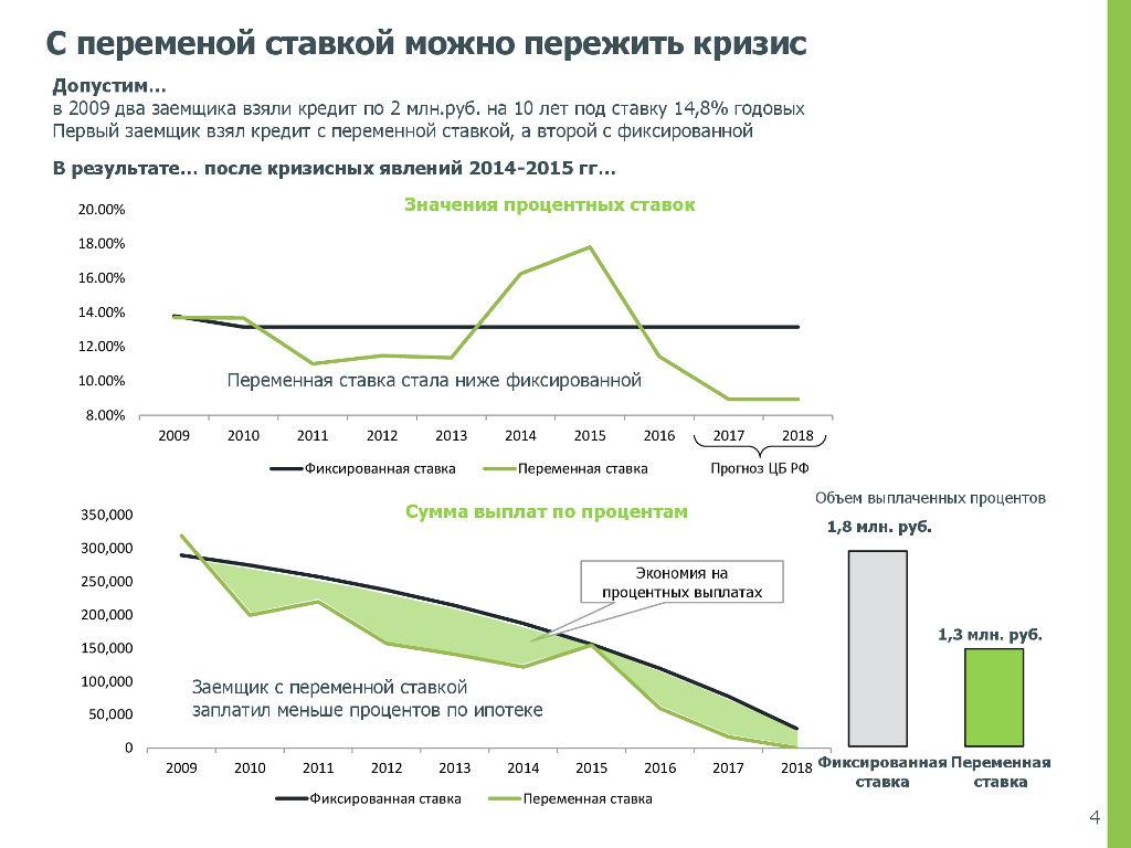 Смотреть Какого числа в России, поздравления, традиции видео